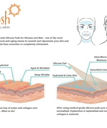 Non Invasive_anti wrinkle_anti aging_face_neck Patches