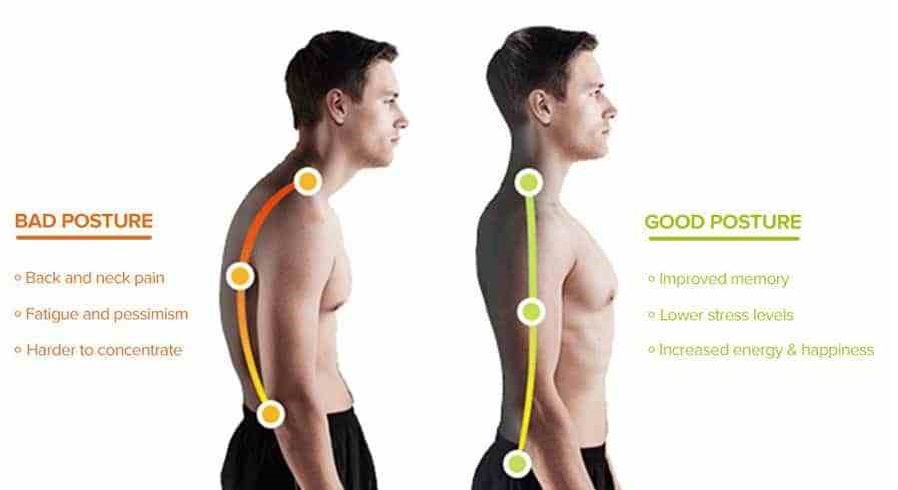 why-is-it-crucial-to-maintain-a-good-posture